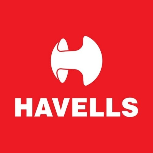 SWOT Analysis of Havells India - 2