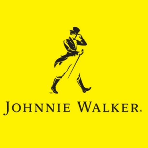 SWOT Analysis of Johnnie Walker - 2