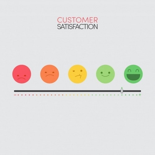 What Is Customer Relations - 9