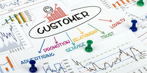 Customer success leads to client Acquisition