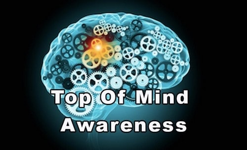 the Mind awareness