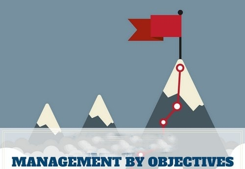 management by objectives - 4