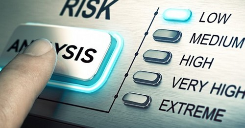 what is risk analysis - 2