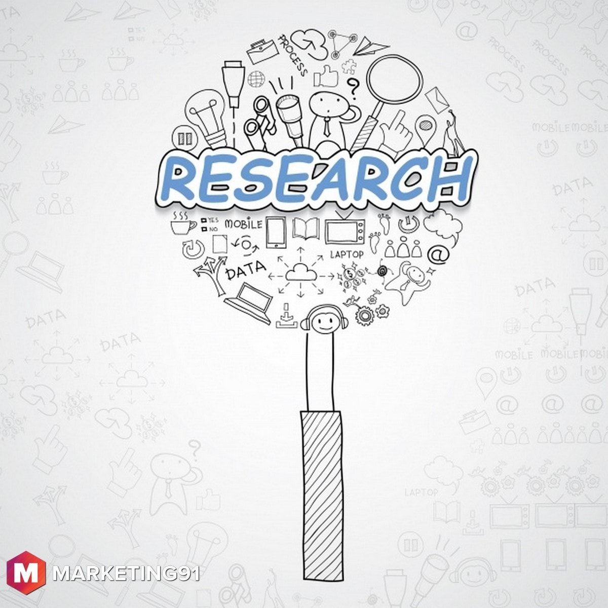 Components of a Research Brief
