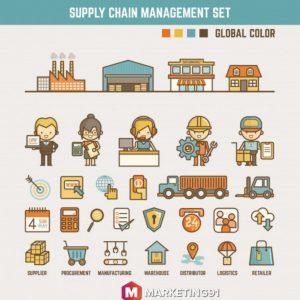 Importance of Supplier Relationship Management - 1