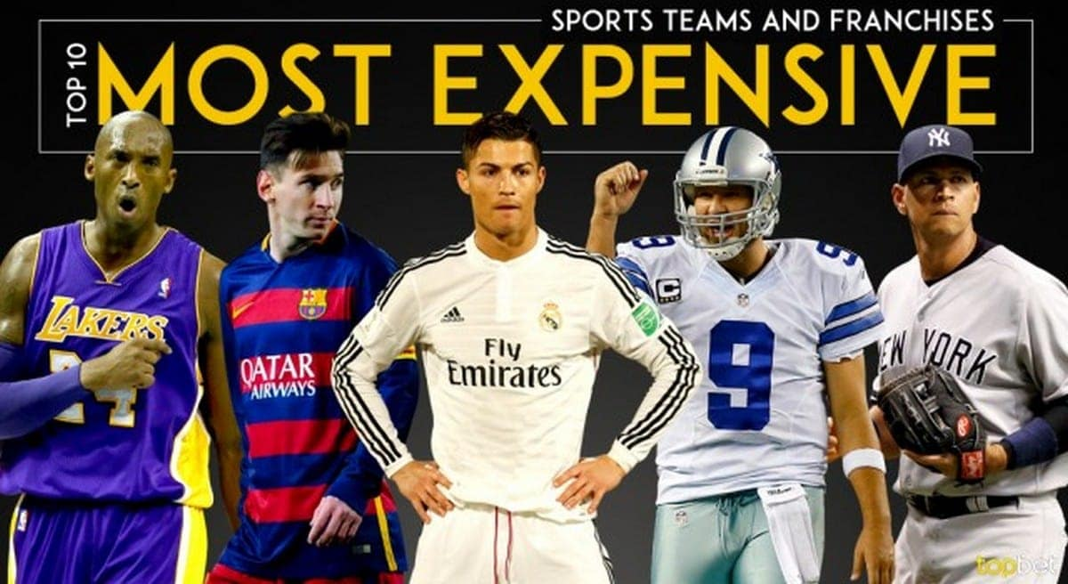 Most Expensive Sports Team