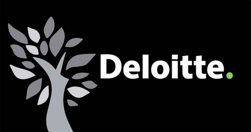 SWOT Analysis of Deloitte
