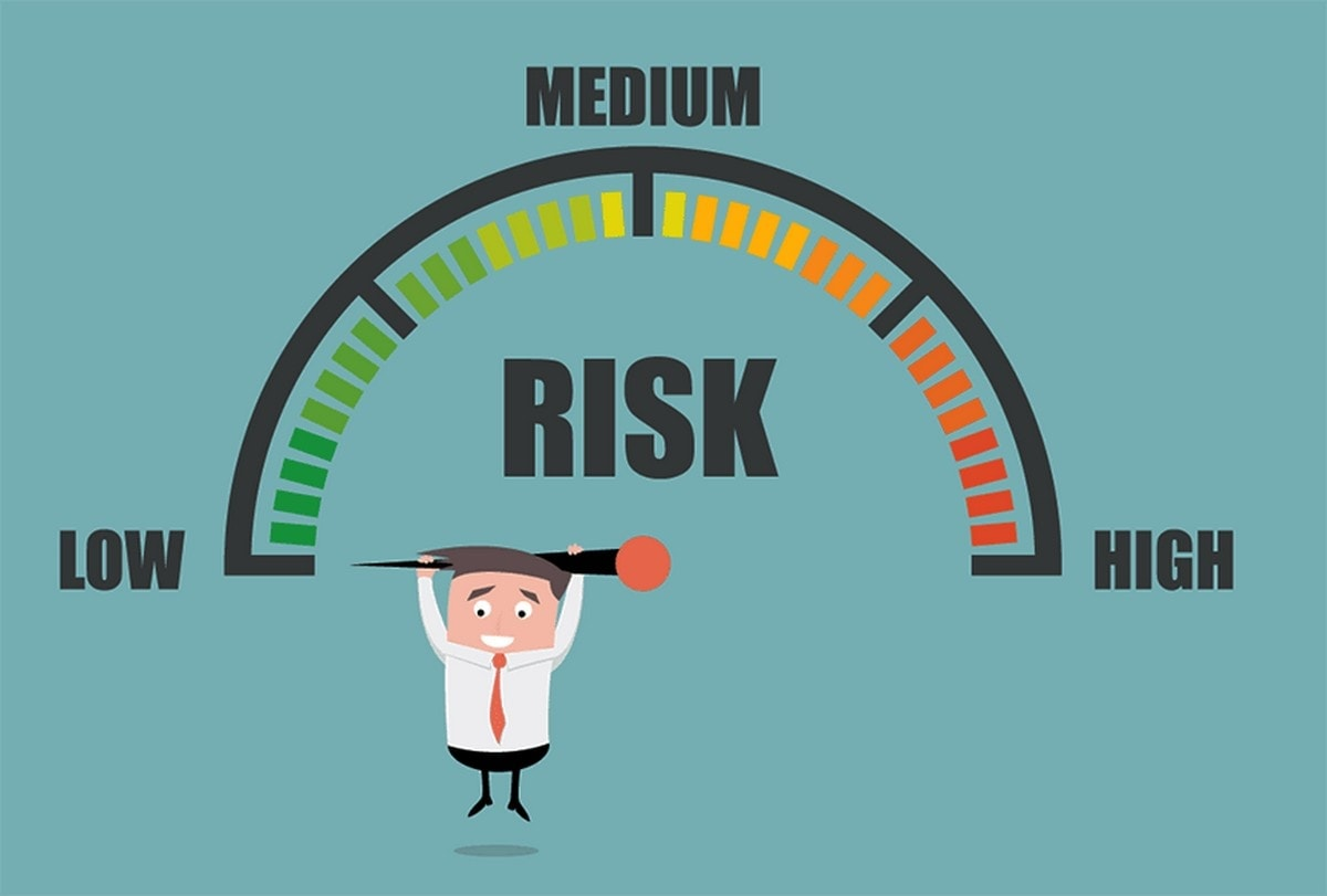 What is Operational Risk