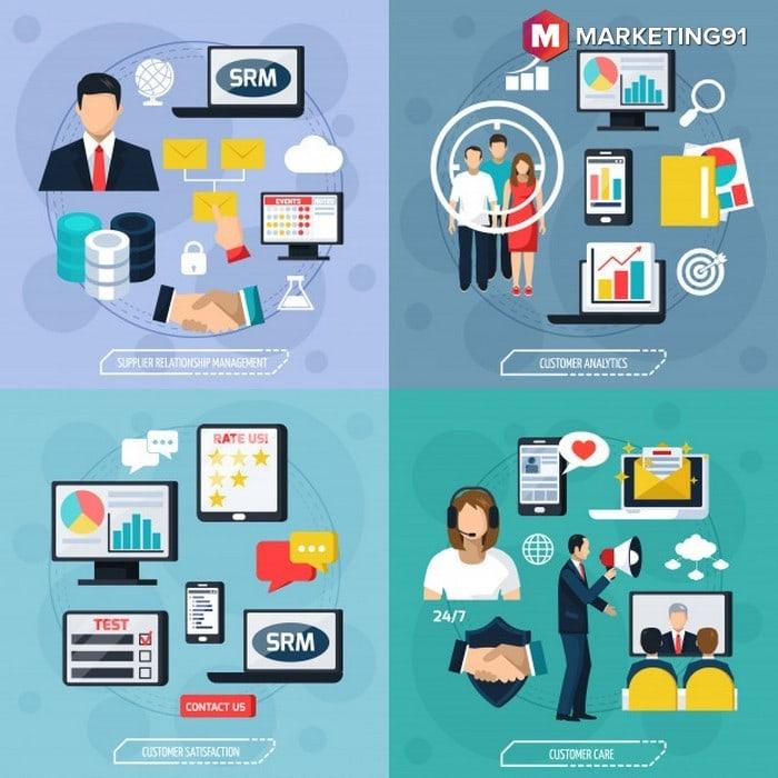 process of Supplier Relationship Management - 1