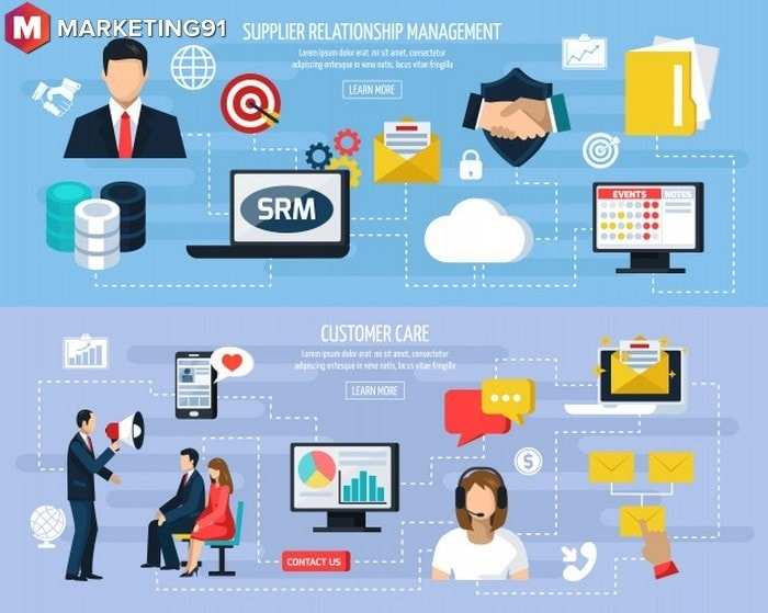 process of Supplier Relationship Management