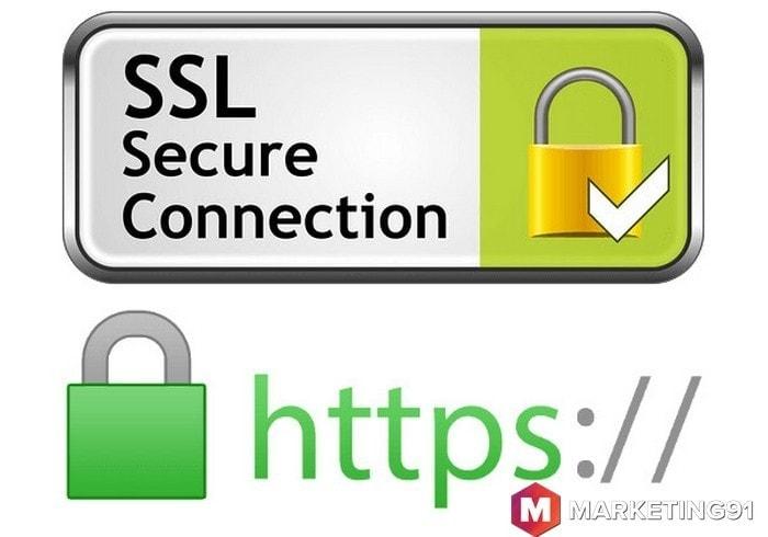 types of SSL or TLS Certificates