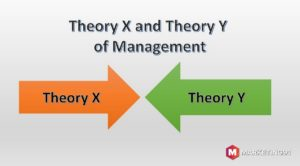 Difference between Theory X and Theory Y