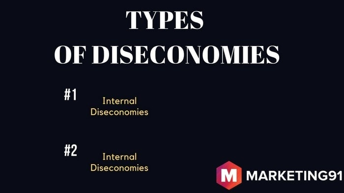Types of Diseconomies