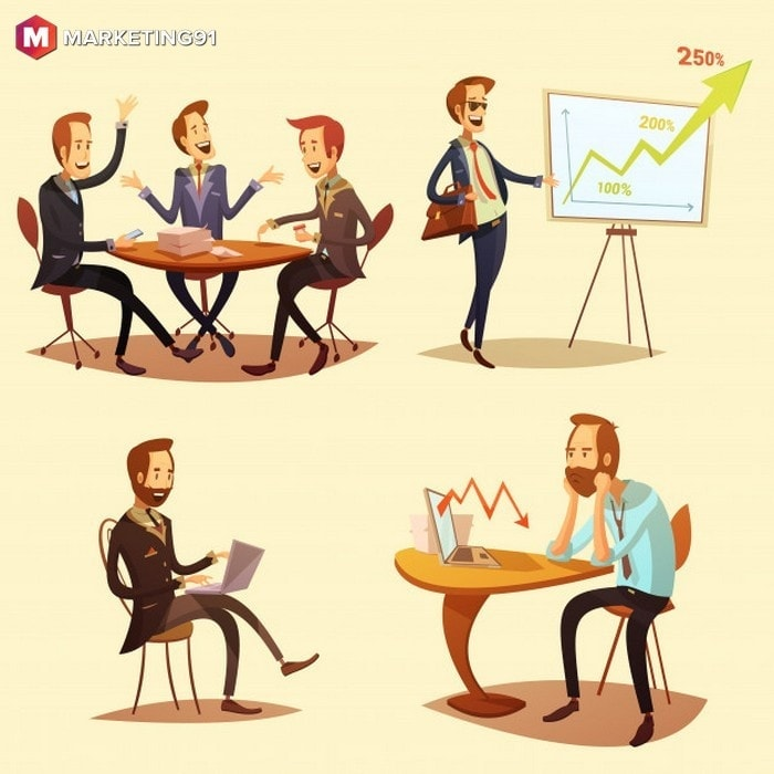 Understand the factors affecting business