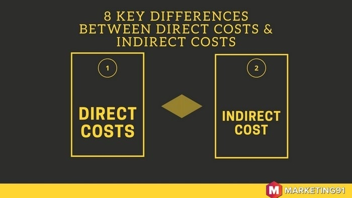 difference between direct costs and indirect costs