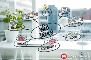 Best Practices for Website