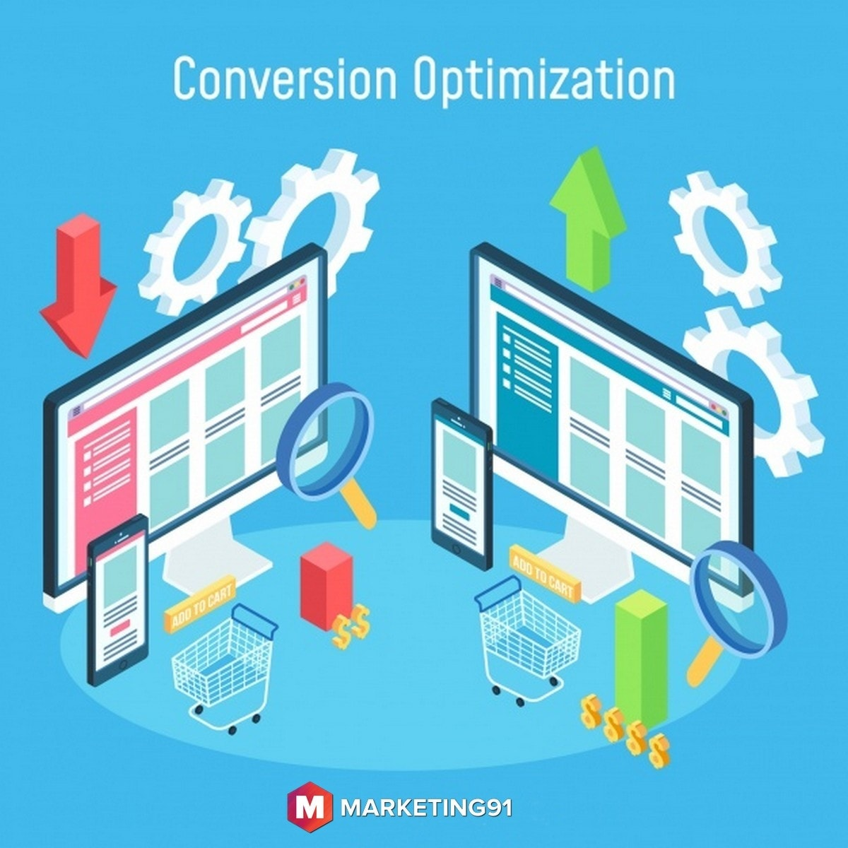 Conversion Rate Optimiza