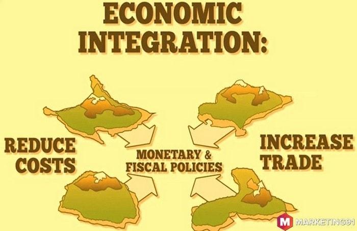Economic Integration - 1