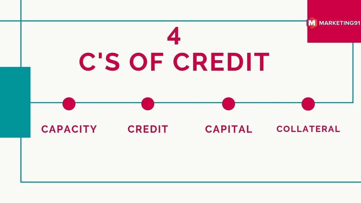 Importance Of the 4 C's Of Credit