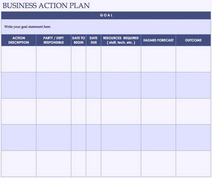 Templates of Action Plan