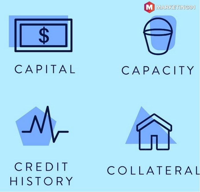 What are the 4 Cs of Credit - 1