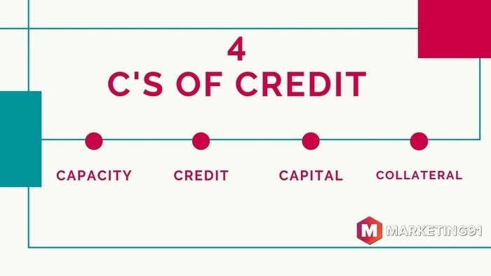 What are the 4 Cs of Credit