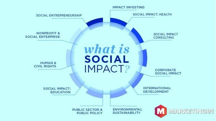 What is Social Impacts