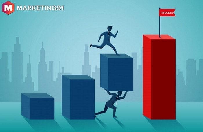 #1 Importance of management