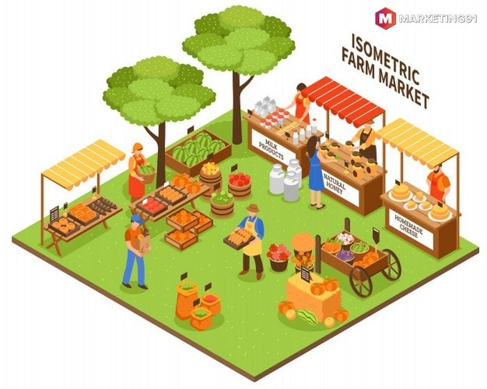 Agriculture Trade Shows