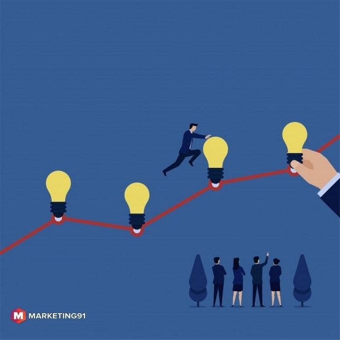 Factors for success of continual improvement