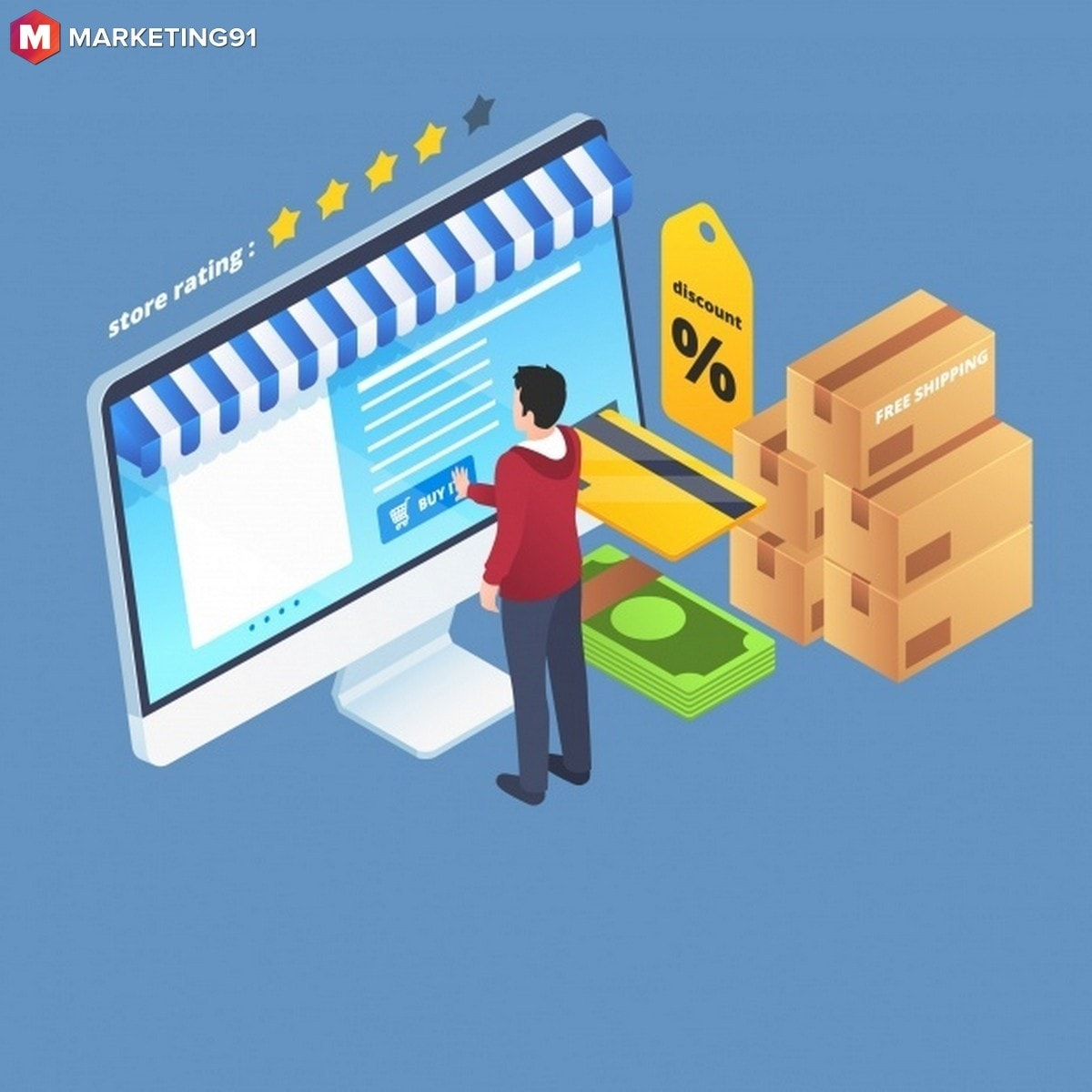 Types of ecommerce business