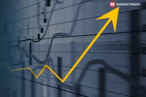 What is Economic Efficiency