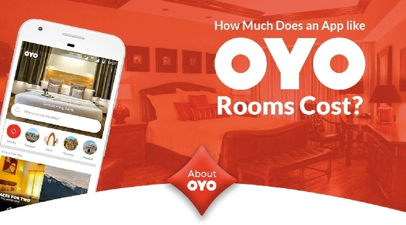 Products and Services of Oyo