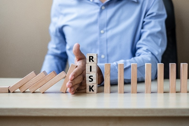 Meaning and Explaination of risk matrix