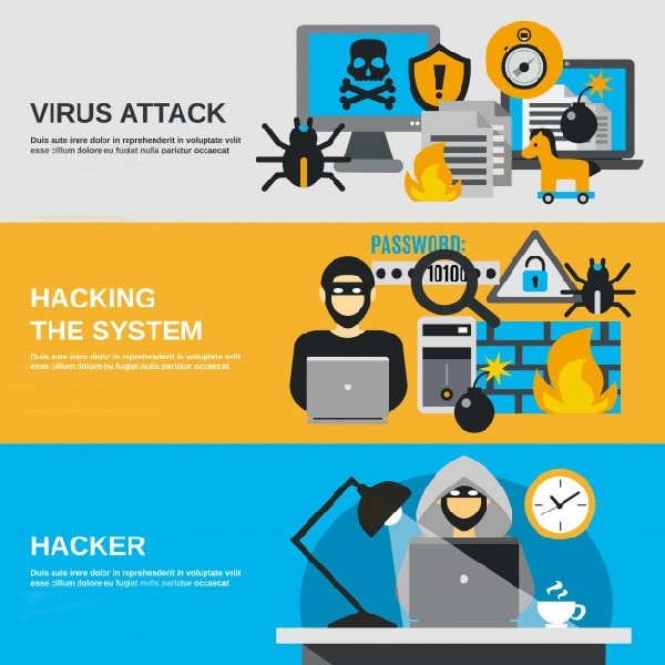 Types of cyber threats