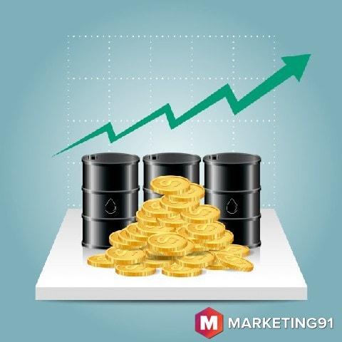 Commodity production | Characteristics of Capitalism