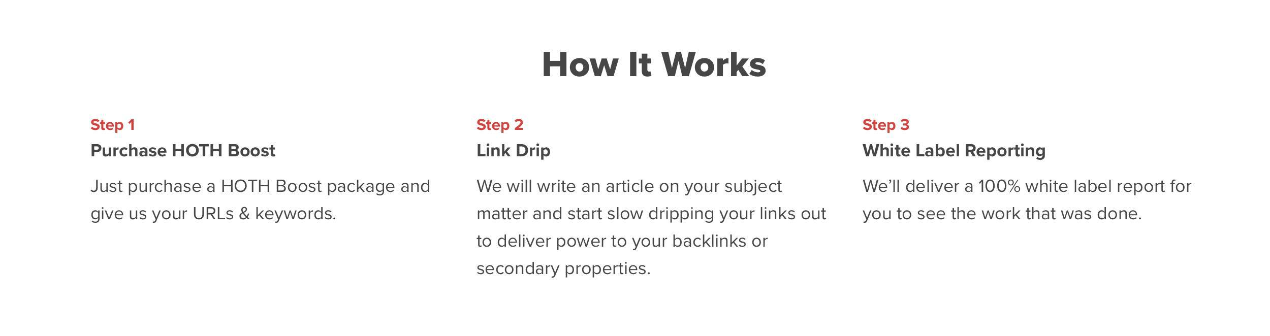 Boost up your backlinks with The HOTH