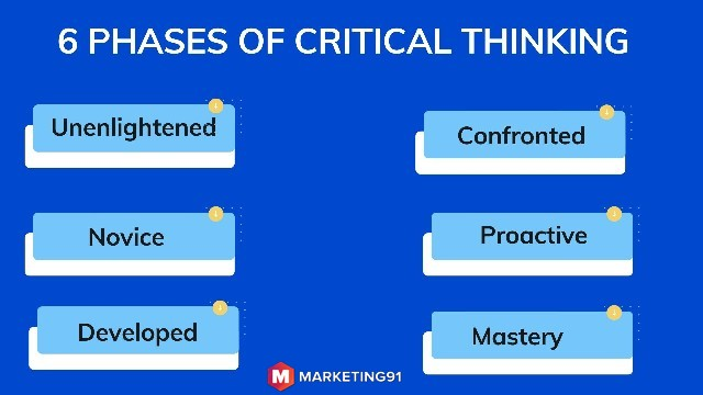 6 Phases of Critical Thinking