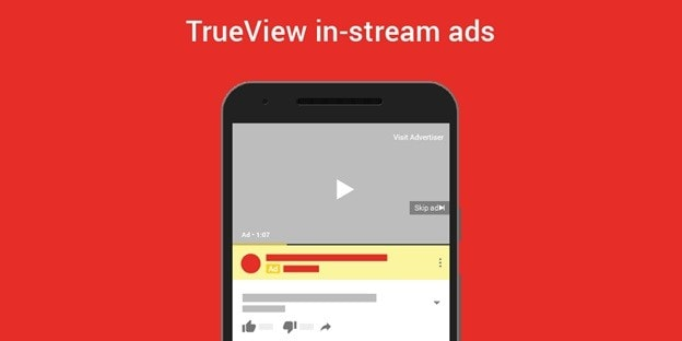 In-stream Ads