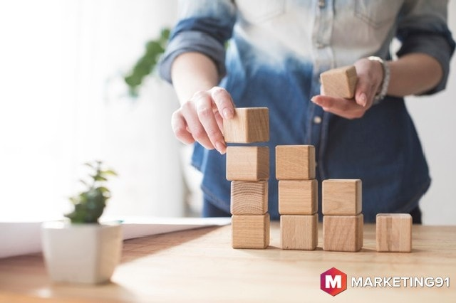 Understanding the personal development plan