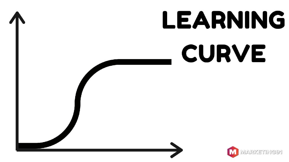 What is Learning Curve