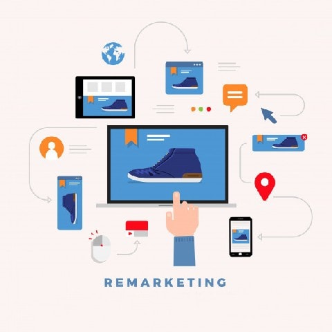 Different types of Remarketing