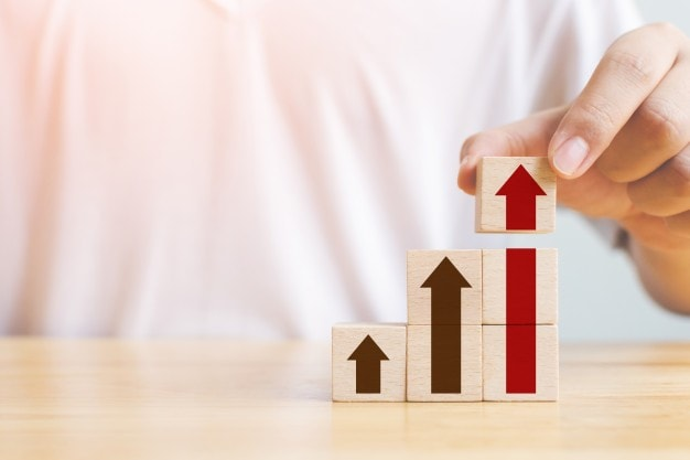 Benefits of Organisation development