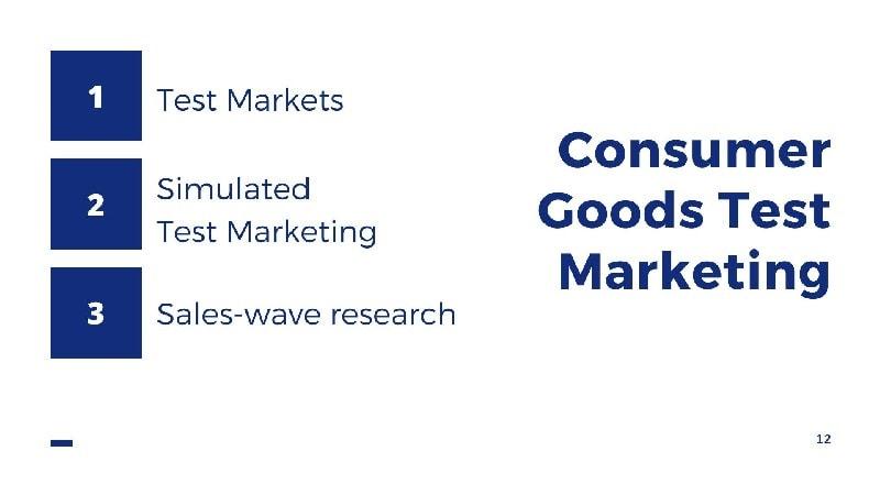 Consumer Goods Test Marketing
