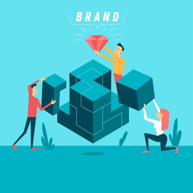 Different steps of effective Brand Development