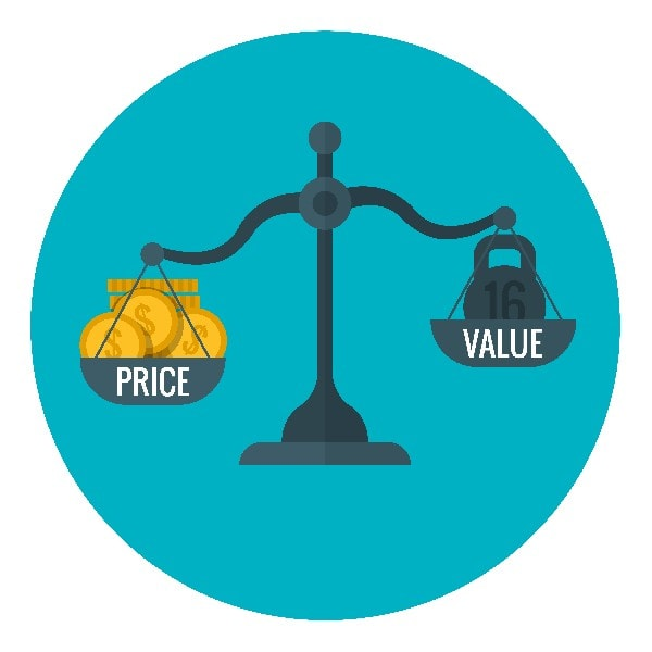 Disadvantages of value-based pricing