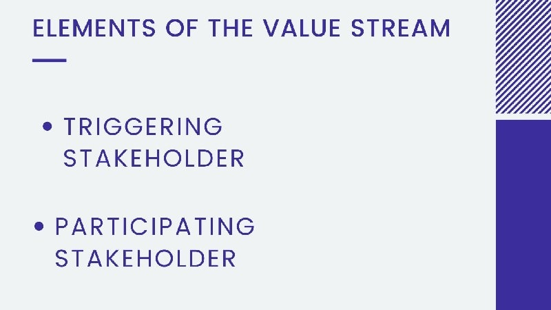 Elements of the Value Stream