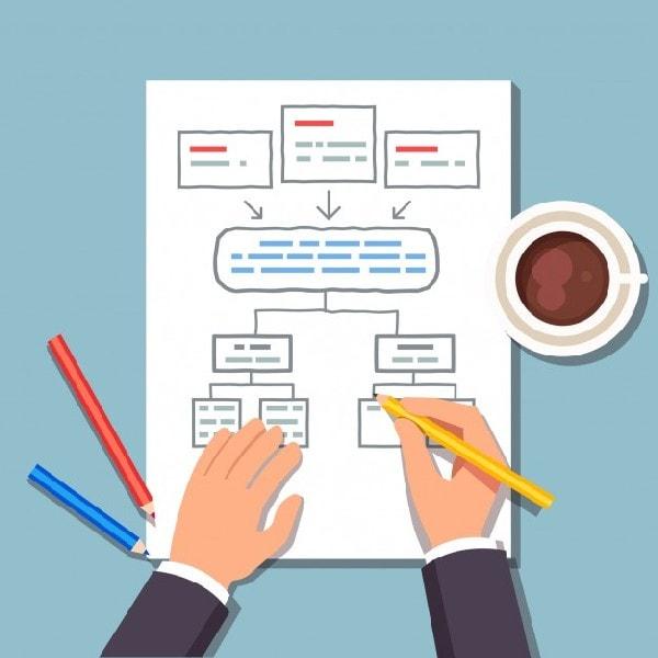 Principles of Organizational charts