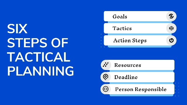 Six steps of Tactical Planning