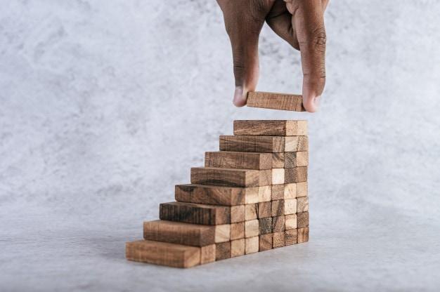 Steps to Market Development